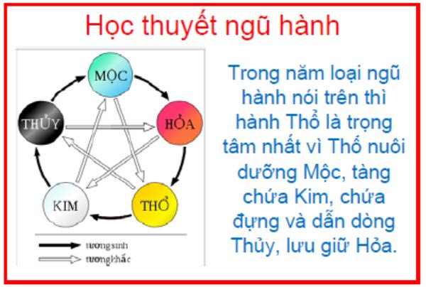 Chon-mau-gach-lat-nen-nha-theo-ngu-hanh-tuong-sinh